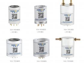 2018款自主研发环保监测平台专用氰化氢气体传感器模块