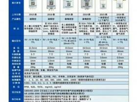 制冷系统专用冷媒R22气体传感器模块?半导体原理氟利昂传感器