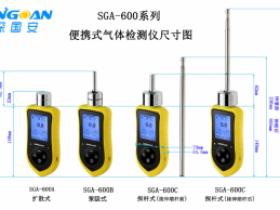臭气和恶臭的区别-手握型臭气测定仪介绍