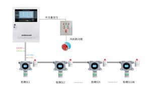 总线型气体报警控制主机可连接多少个苯甲醛气体报警器?