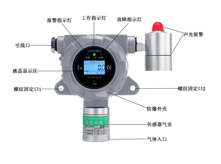 2020年诚招代理商在线式隔爆型砷化氢气体报警器砷化氢检测仪