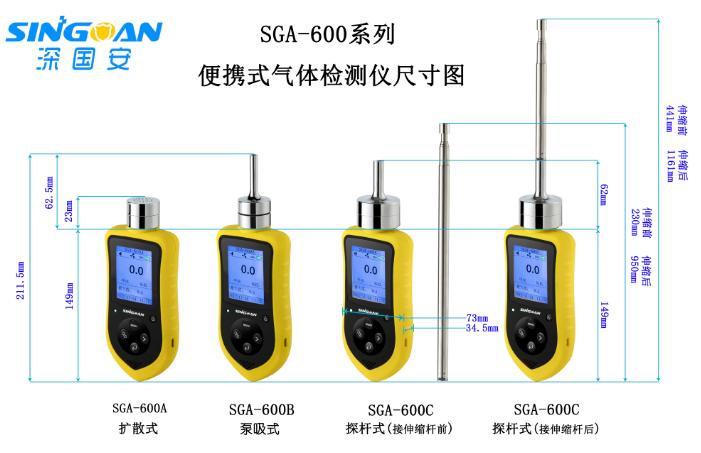 2020款促销经销价便携式DMC气体报警器4月进行中