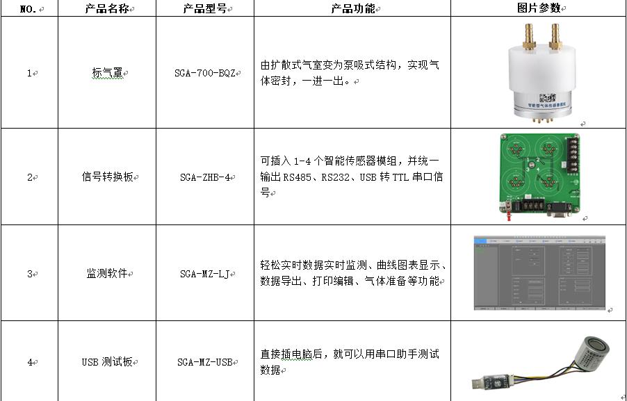 灭菌机器人专用过氧化氢传感器模块-消毒机器人过氧化氢模块-消毒用过氧化氢模块