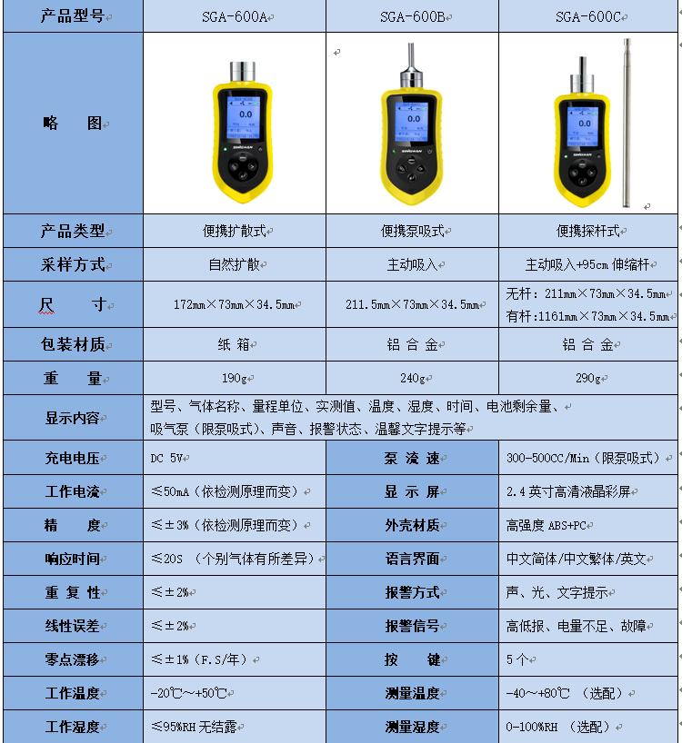 湖南江西湖北便携式丙烯气体报警器-2020款移动式丙烯气体检测仪厂家-带存储丙烯气体侦测器报价