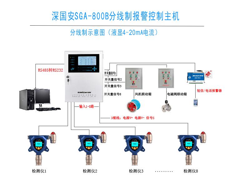 福建PID碳酸二甲酯气体报警器品牌-DMC气体侦测器防尘防爆2020款