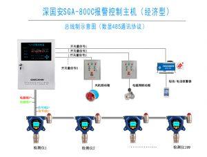 气体检测仪及气体控制主机上的继电器是起什么作用