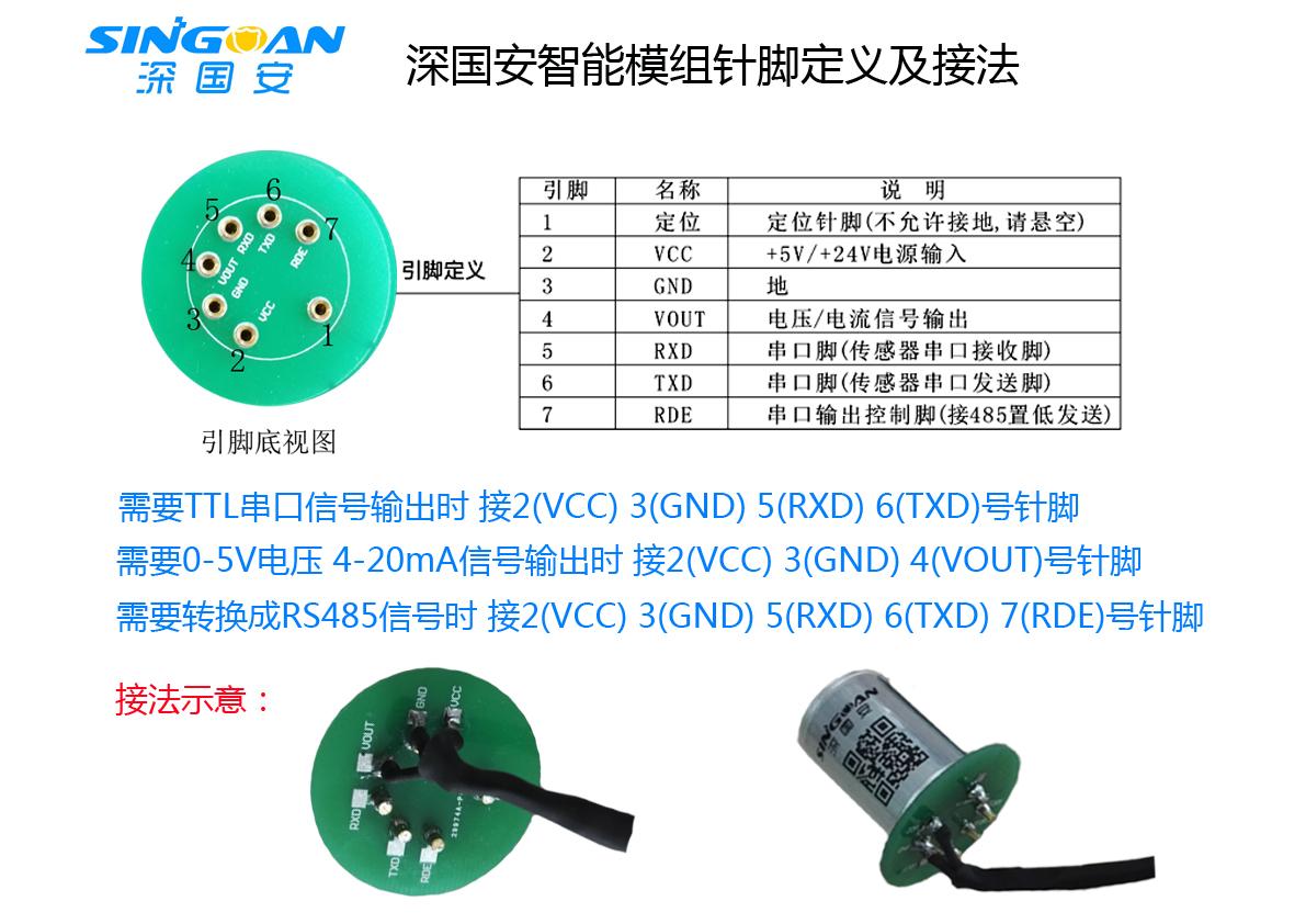 输出串口信号氯化氢气体传感器模块-监测江苏地区污染源氯化氢传感器