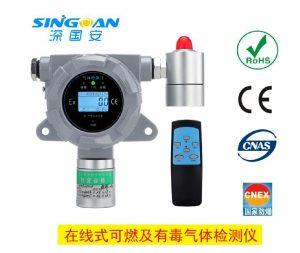 喷涂车间苯气体检测仪-喷涂气体报警器